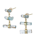 Pretty Aquamarine Earrings for March